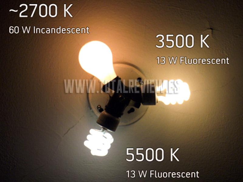 comparativa entre luces de bombillas